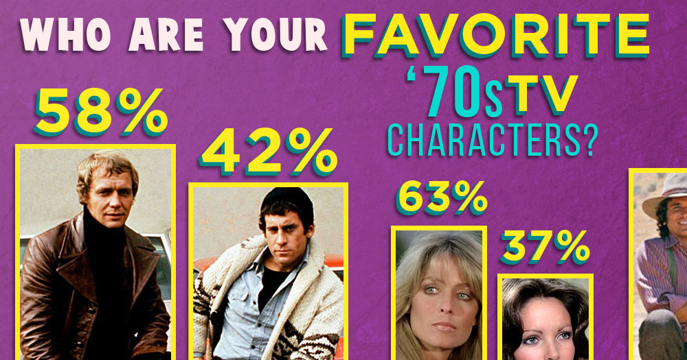 Who Are Your Favorite '70s TV Characters?