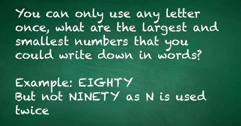 Write Down the Biggest and Smallest Numbers