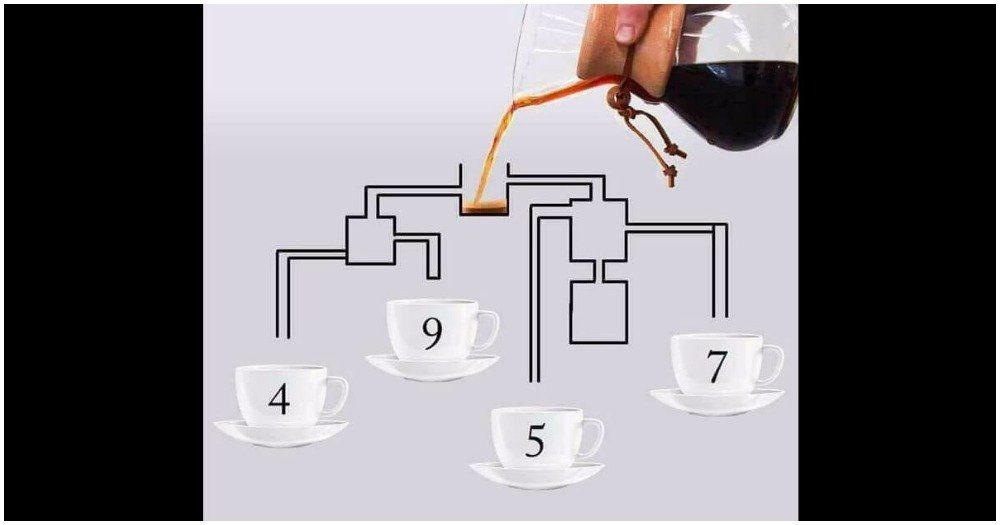 TAKEN FOR MUGS: People Are Losing Their Minds Over This Coffee Puzzle… And We Bet You Get It Wrong Too