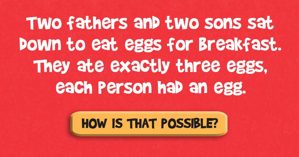 Two Fathers and Two Sons Sat Down to Eat Eggs for Breakfast. They Ate 3 Eggs, Each Person Had an Egg. How's that Possible?