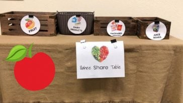 share-table
