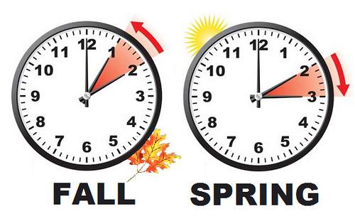 fall spring