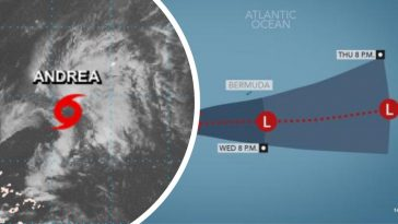 subtropical storm andrea