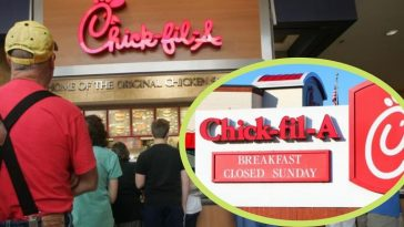 chick fil a closed on sundays successful
