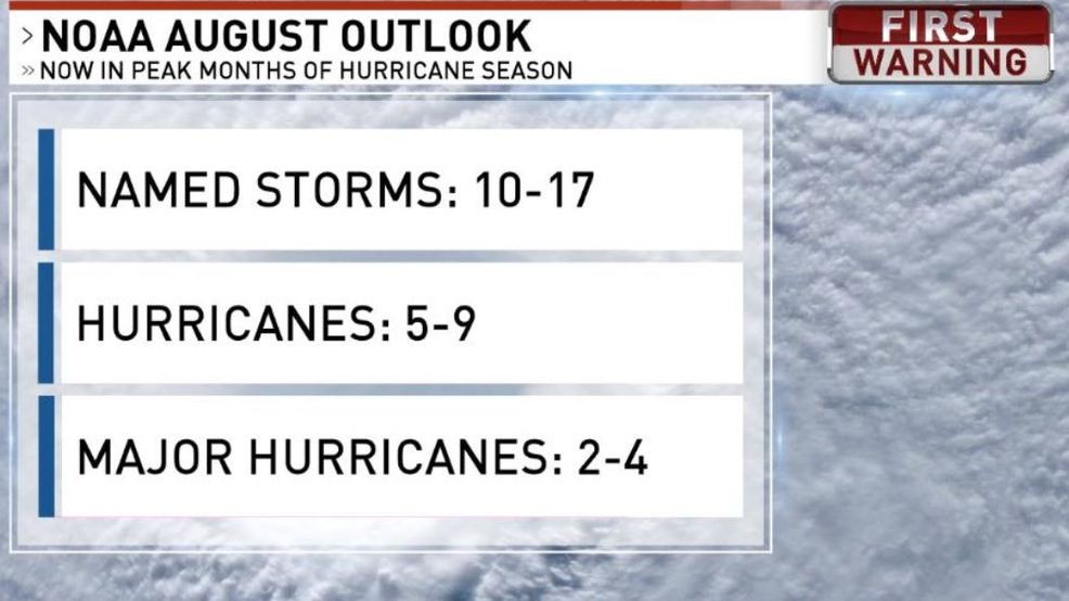 august 2019 hurricane season outlook