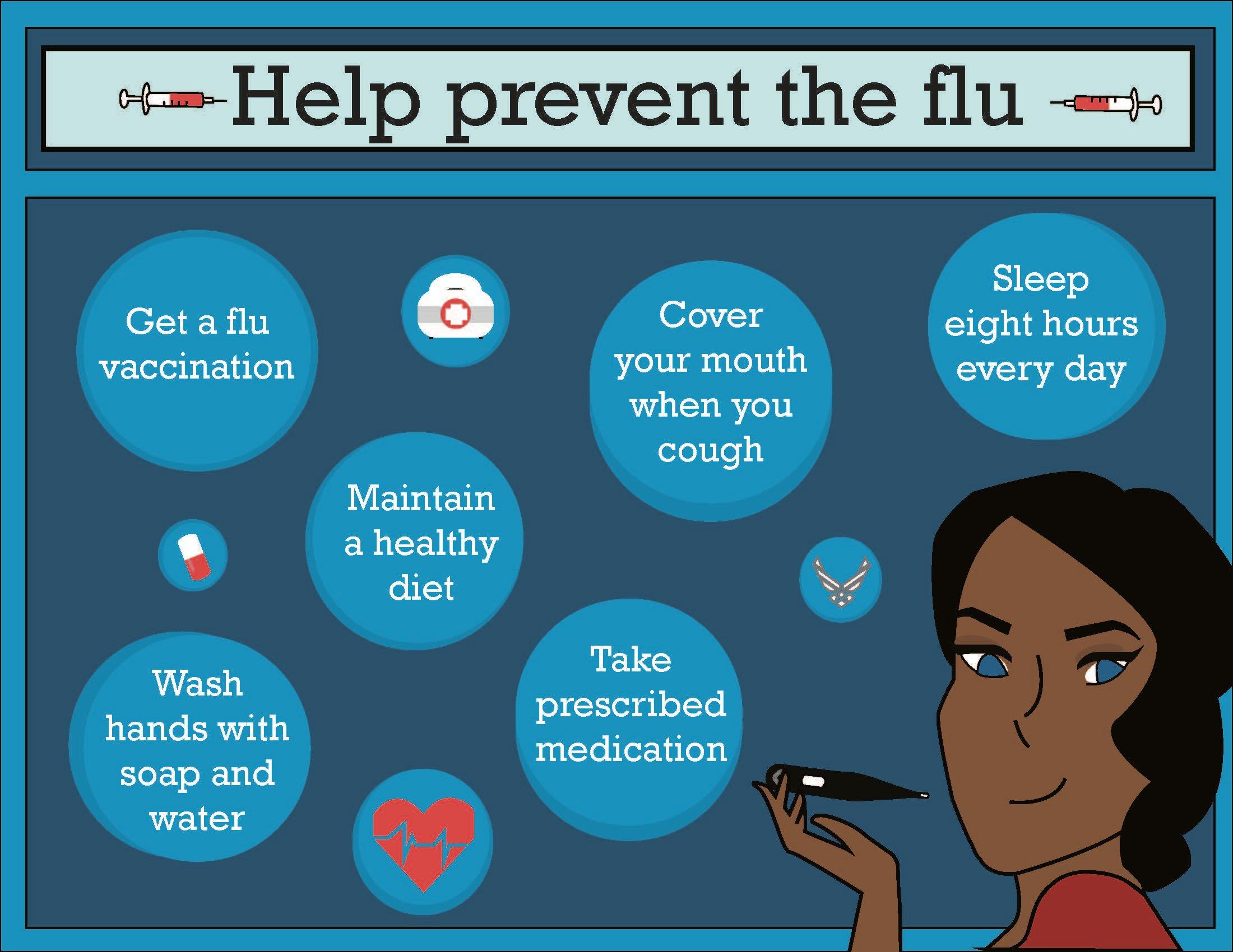 flu prevention infographic