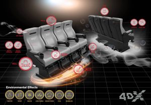4DX screenings promise a whole new experience