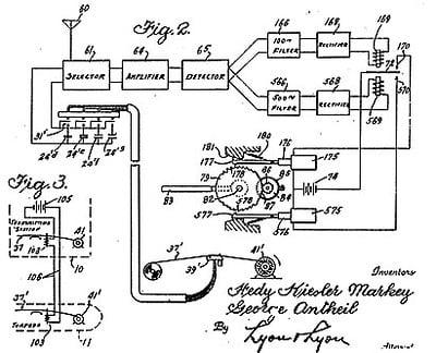hedy lamarr patent